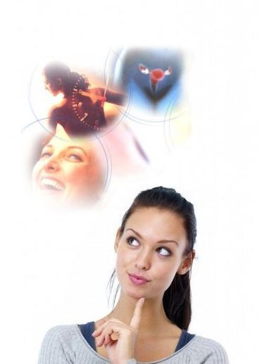 Боли при эндометриозе каковы типичные симптомы